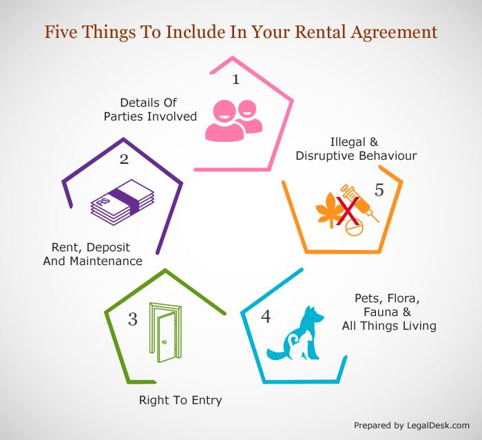 Five Things To Include In Your #Rental #Agreement  http:// buff.ly/2tpQ3ia  &nbsp;    #rent #lease #tenants #houseforrent<br>http://pic.twitter.com/Cr5eESm0VR