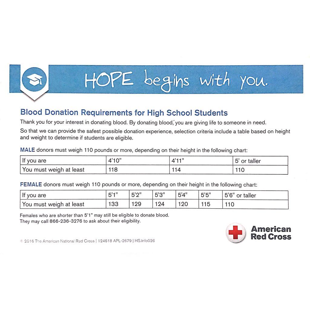 Red cross height weight chart blood donations red cross blood red cross height weight chart blood donations red cross blood nvjuhfo Choice Image