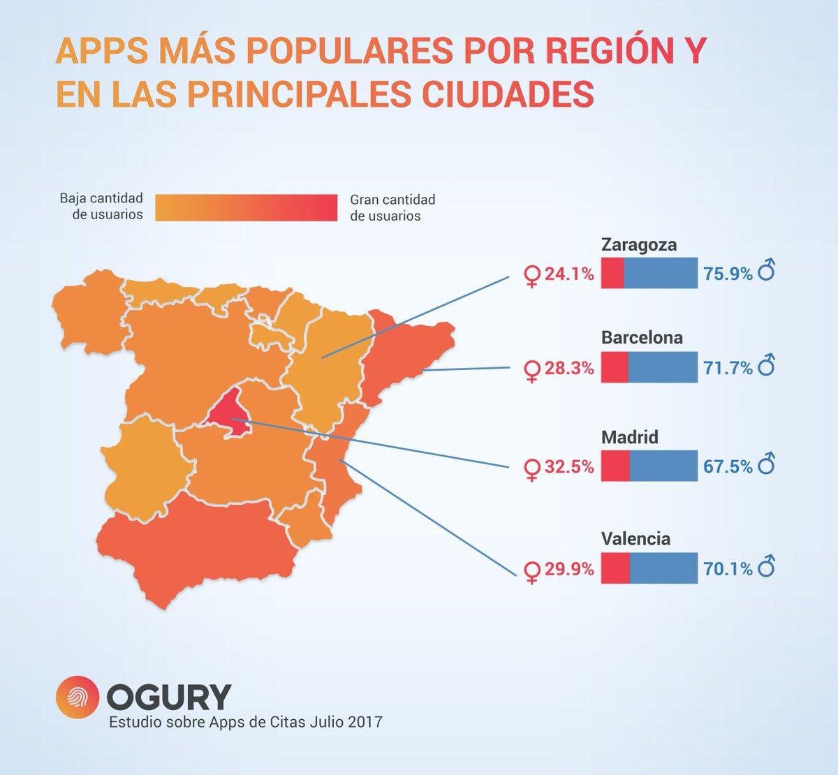spanish dating app