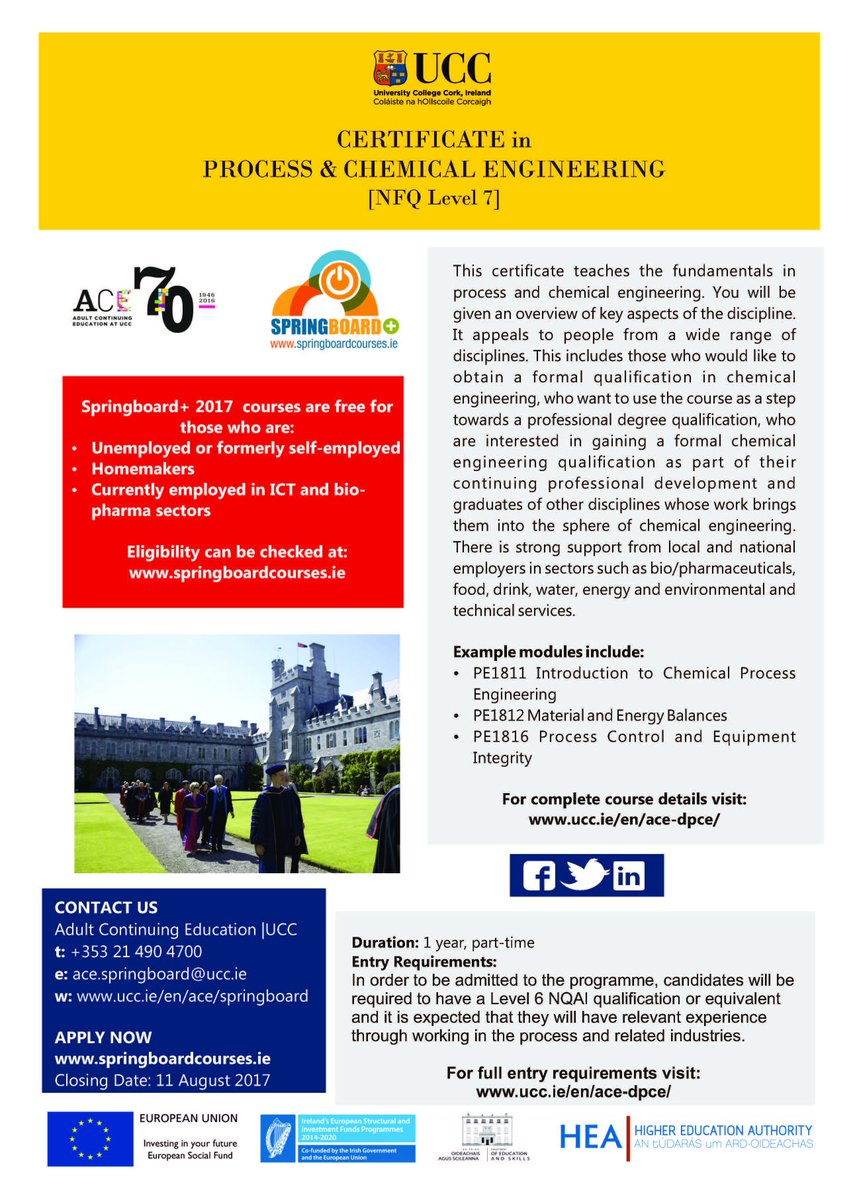 Ace ucc on twitter check out springboardhea ucc certificate in ace ucc on twitter check out springboardhea ucc certificate in process chemical engineering free univeristy places see httpstrkdrov08ya for 1betcityfo Images