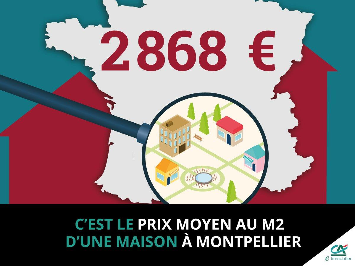 Excellent lechiffre le prix moyen au m montpellier with for Prix moyen m2 montpellier