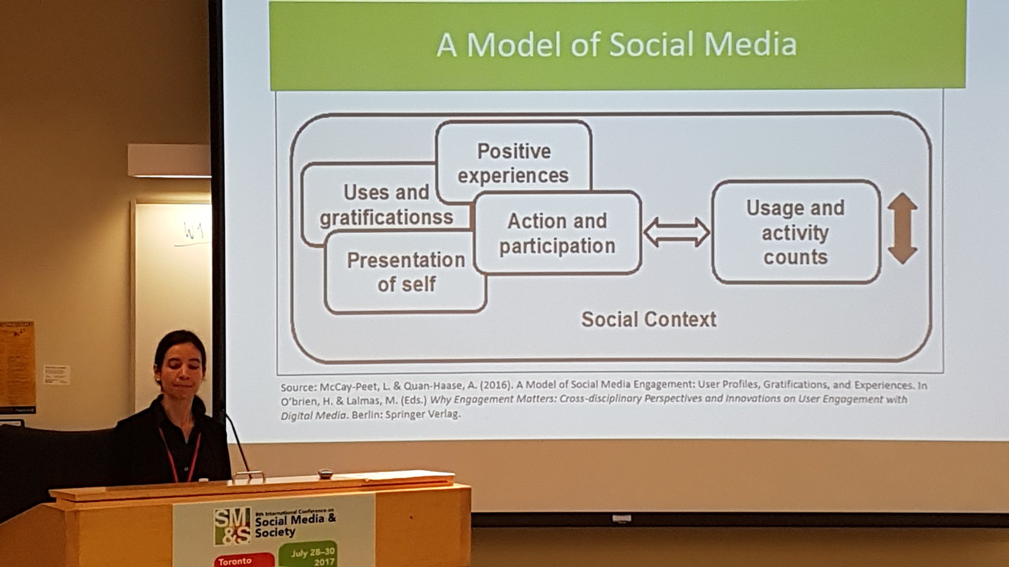 Prof. Quan-Haase presenting a model of social media engagement to facilitate duscussion on ethics for online research. #SMSociety https://t.co/YQtDc9ErJI