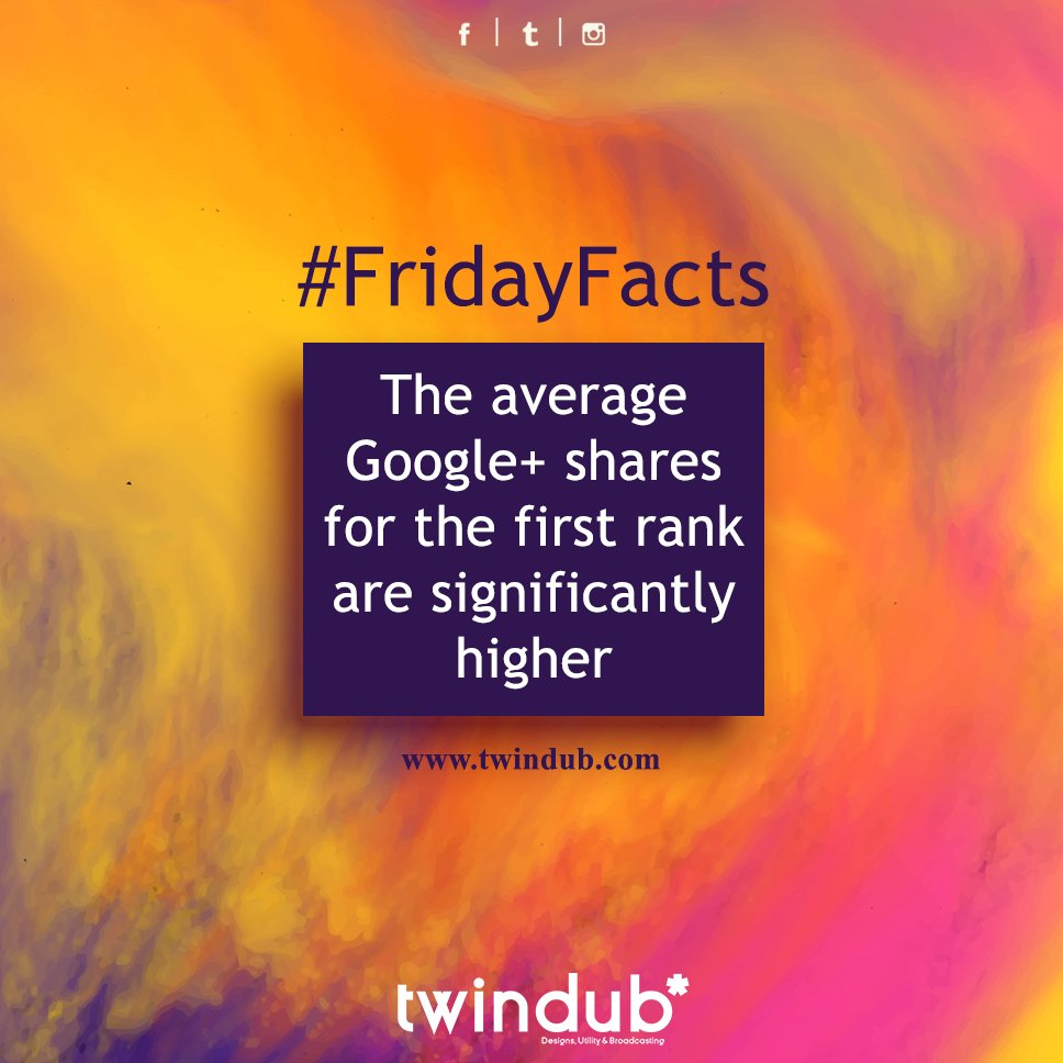 The average #Googleplus shares for the first rank are significantly higher. #seo #searchengineoptimization #sem #FridayFacts #twindub <br>http://pic.twitter.com/rv26TLGFXI