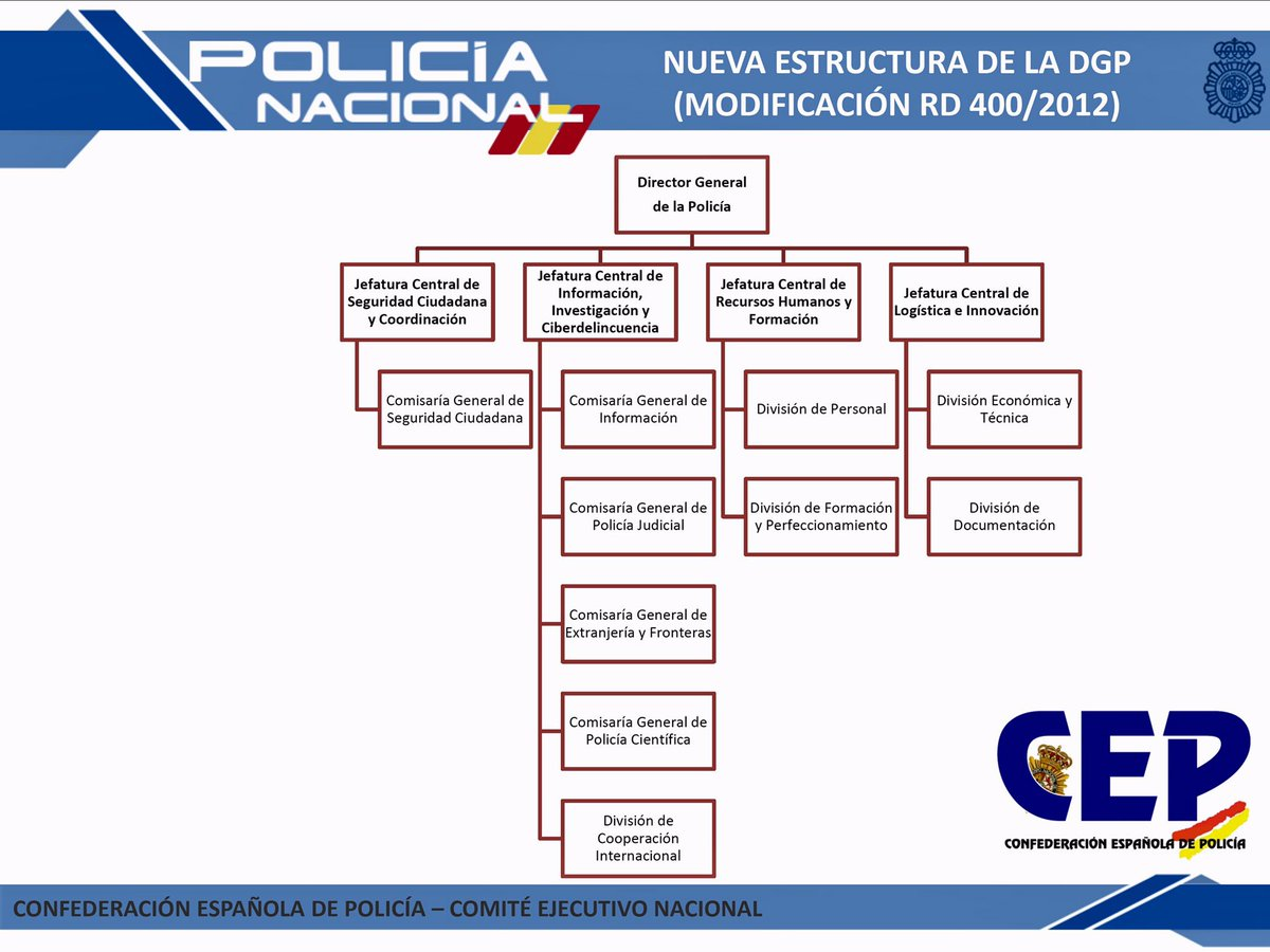 Cep on twitter esta es la nueva estructura de la polic a for Ministerio del interior estructura