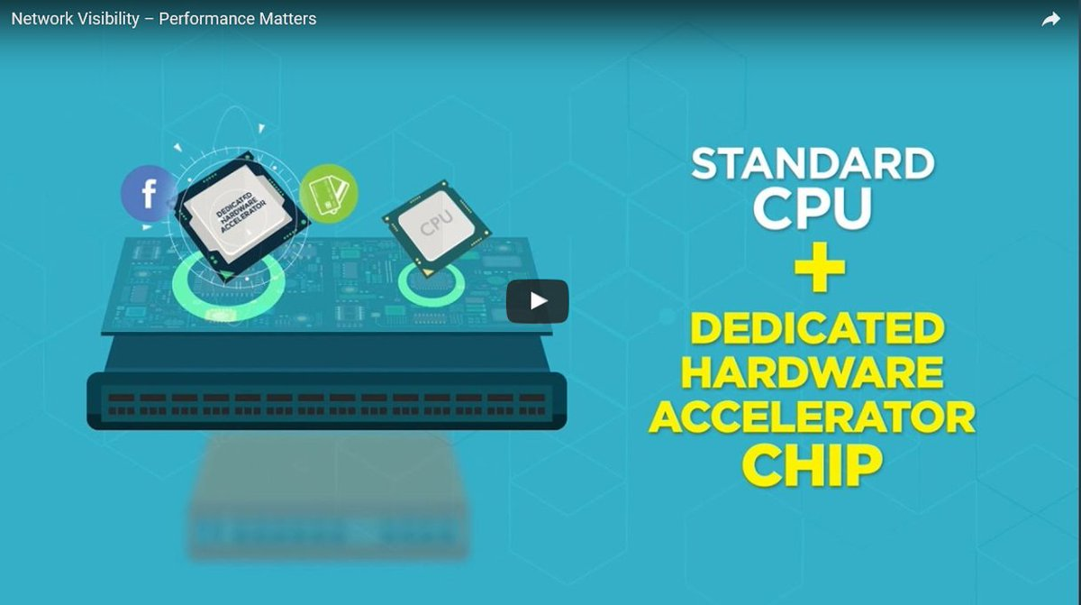 Can your packet processing handle heavy loads? Let us show you why performance matters  http:// gag.gl/XED3Om  &nbsp;   #Ixiacom #MattersVideo <br>http://pic.twitter.com/cjlTaXytV5