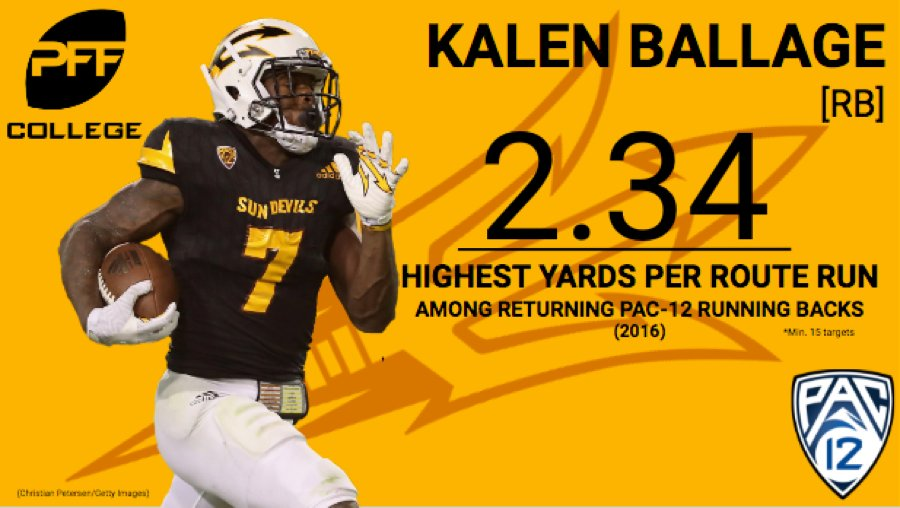 Kalen Ballage NFL Jerseys