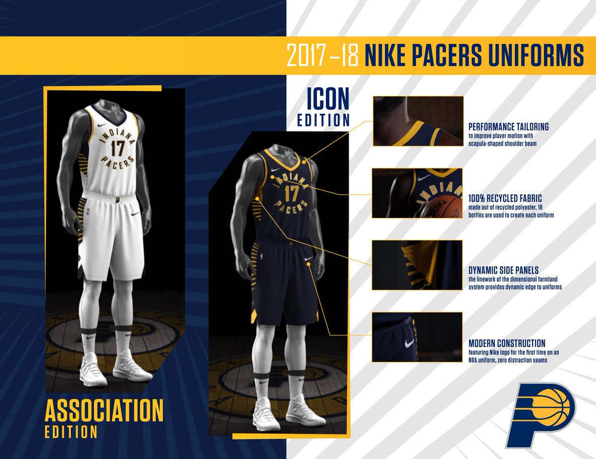 best authentic d3b63 04b28 Indiana Pacers on Twitter:
