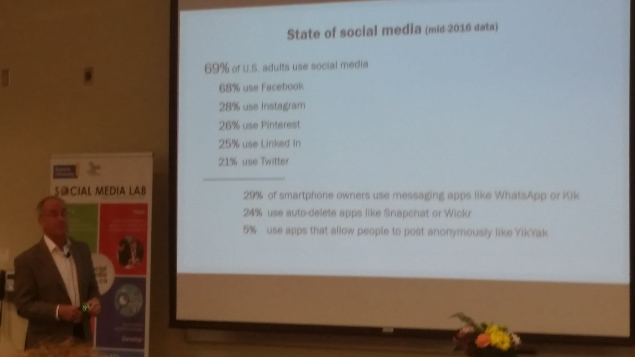 @lrainie more than 2/3 of US adults use social media #SMSociety https://t.co/r049kvGdSU