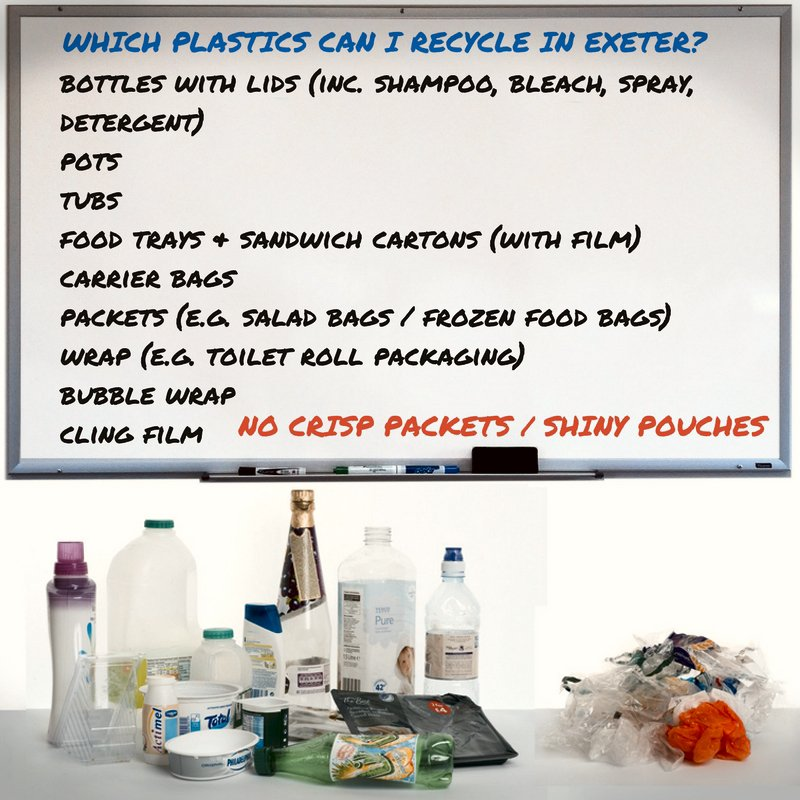 FAQ: Which plastics can I #recycle in #Exeter?  A: These ones.  @ECC_Housing @exeterbabies @ExeterCouncil @RecycleDevon @EnvironmentECC<br>http://pic.twitter.com/qaO1VVk0Rm
