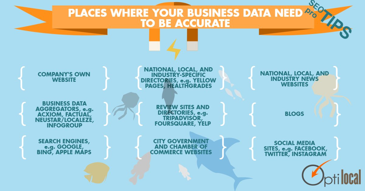 #LocalSEO Tips: Places where your business data need to be accurate in order to be easily found online:  https:// optilocal.org/services/local -seo/citation-audit/ &nbsp; …  #citations <br>http://pic.twitter.com/BTLBYN0d8i