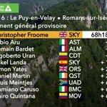 #TDF2017 Así queda la general tras 16 etapas y antes de los Alpes Landa y Yates adelantan a Martin