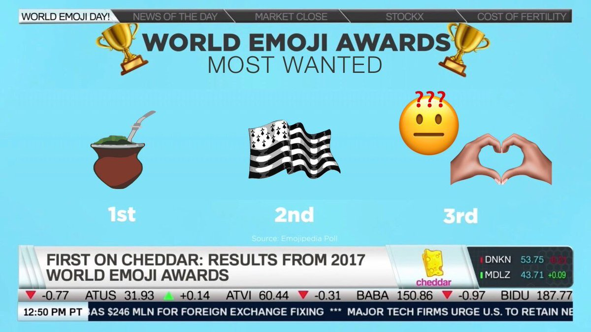 Most Wanted Emoji  #2 Breton Flag Announced live at @NYSE for #WorldEmojiDay 2017 #gwennhadu<br>http://pic.twitter.com/jqYhgoHoHH