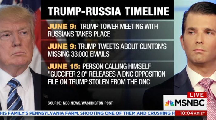 Image result for cartoons about june 9 2016 trump tower meeting