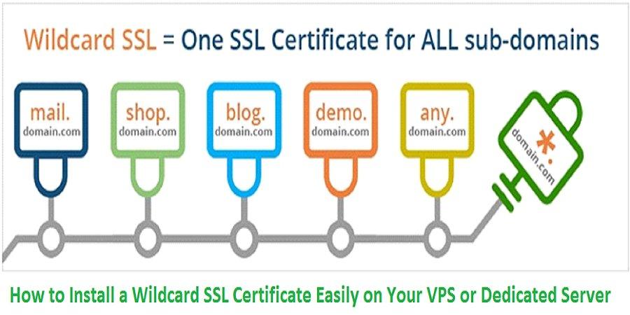 Ssl2buy Llc On Twitter How To Install A Wildcard Ssl Certificate