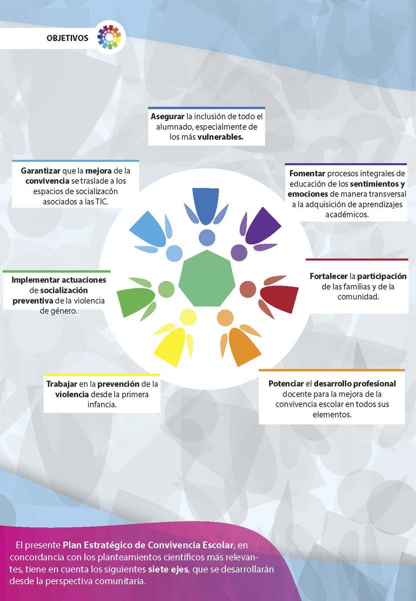 Educación CNIIE on Twitter: \
