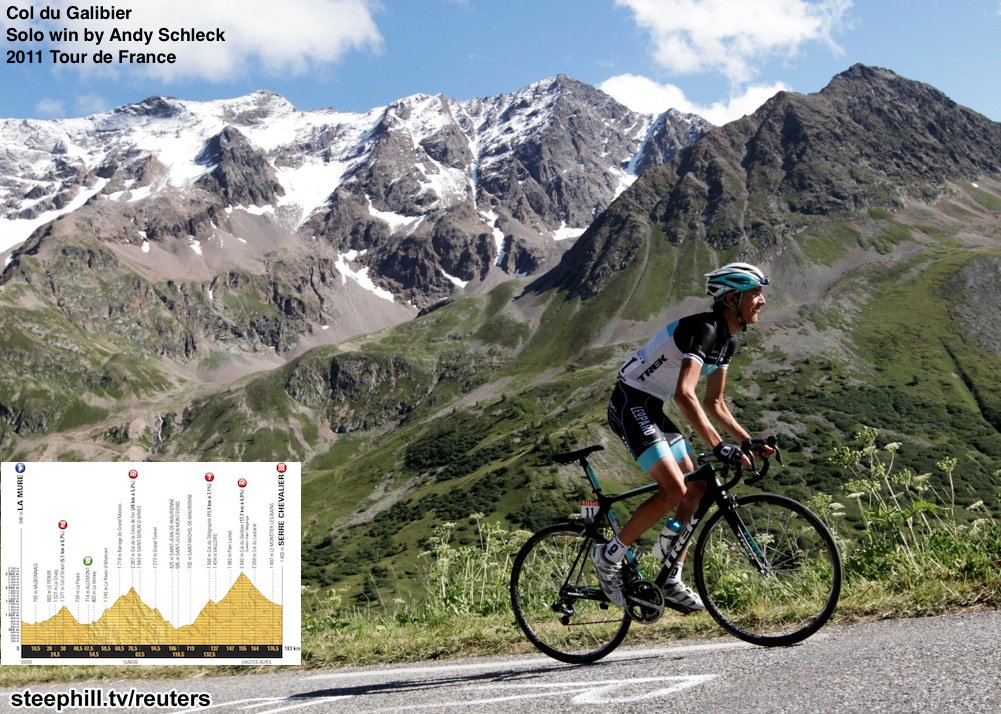 Sbs Tour De France Live Stream