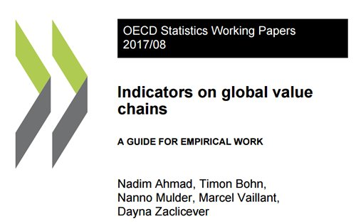 New #OECD paper maps out the mathematics behind globalisation &amp; #TIVA indicators &amp; spells out their dos and don&#39;ts&#39;  http:// bit.ly/2vAFFpf  &nbsp;  <br>http://pic.twitter.com/eqQWlUwCsn