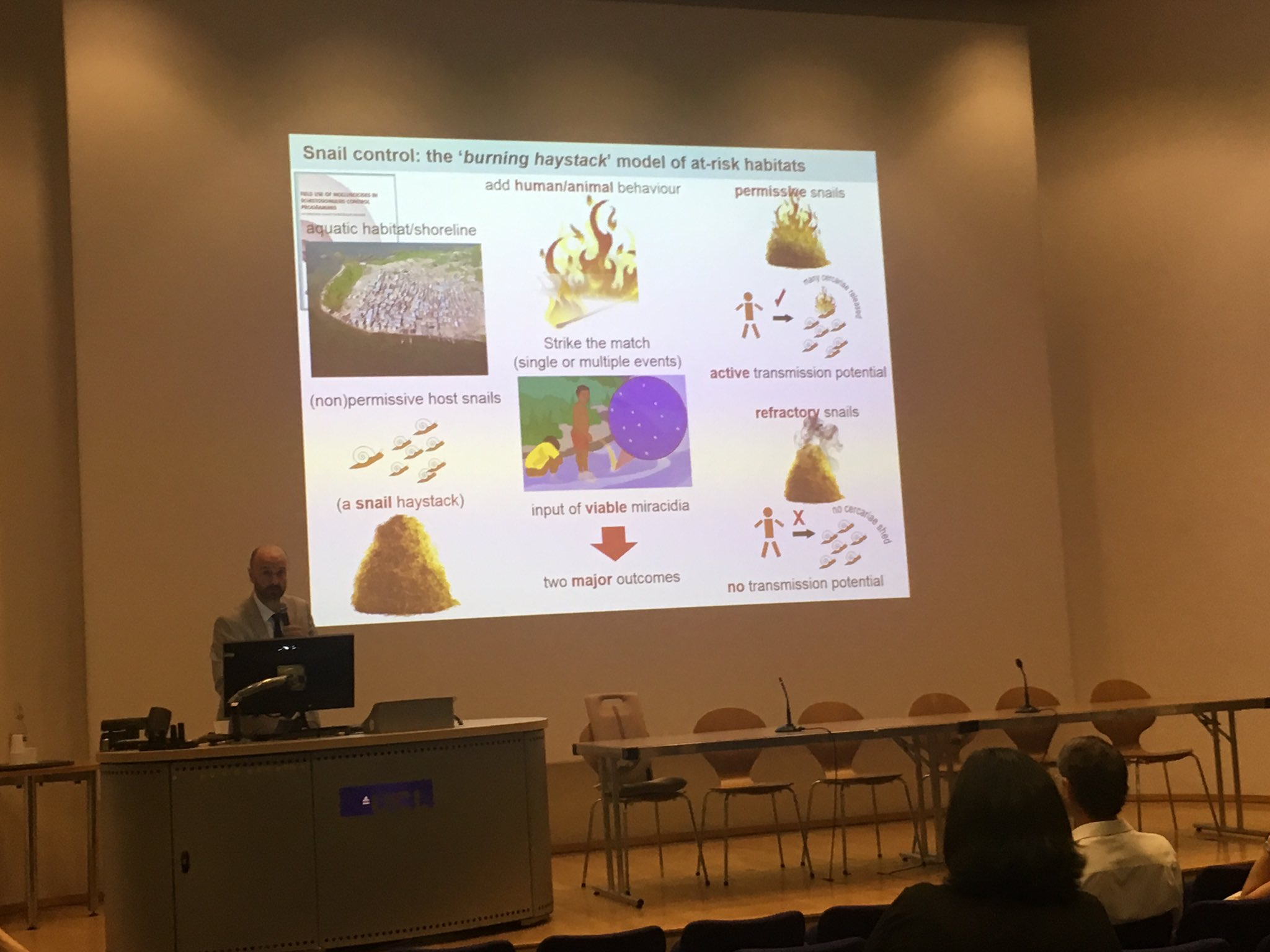 - @StothardRuss accentuates the point that it only takes one spark to restart a fire when it comes to schistosomiasis control. #ISNTDbites 🐌 https://t.co/5kECK5lZFL