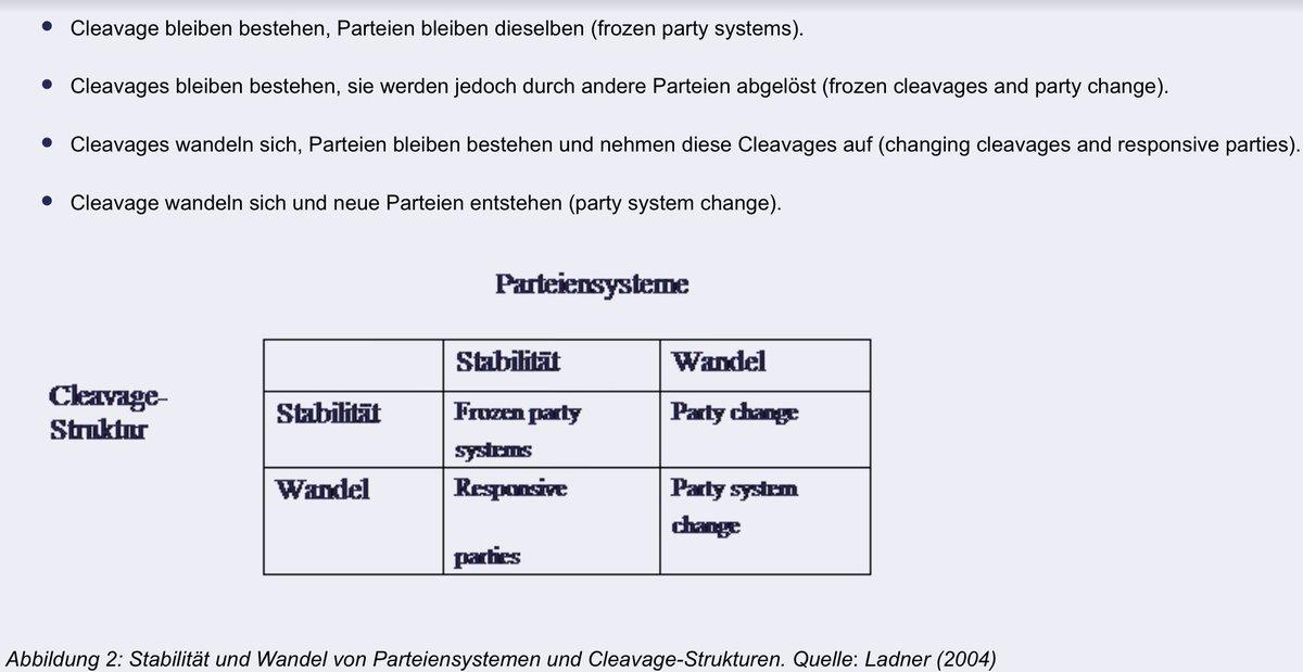 Von Revolution bis Koalition: Linke Parteien in Europa