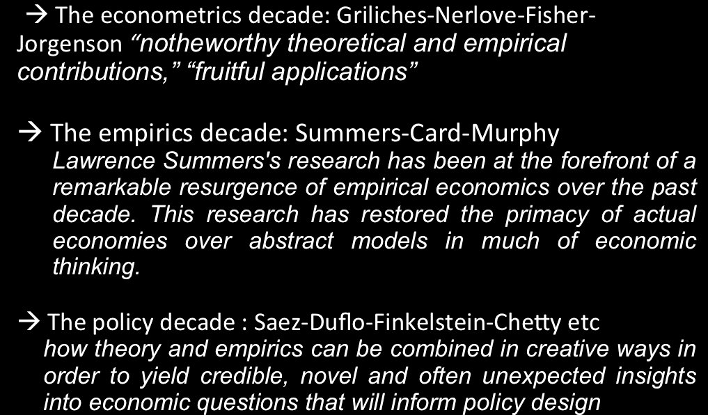 22/Theory/applied balance & field diversity eventually increased . 70s laureates= econometrics, 90s= empirical econ, 2000s= policy relevance https://t.co/1CI44hjXzH