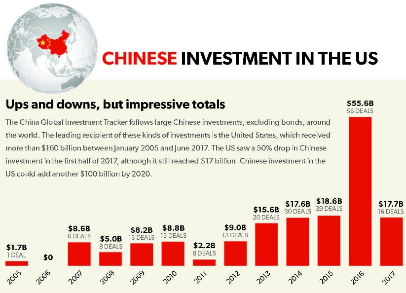 aei on twitter the china global investment tracker is the only
