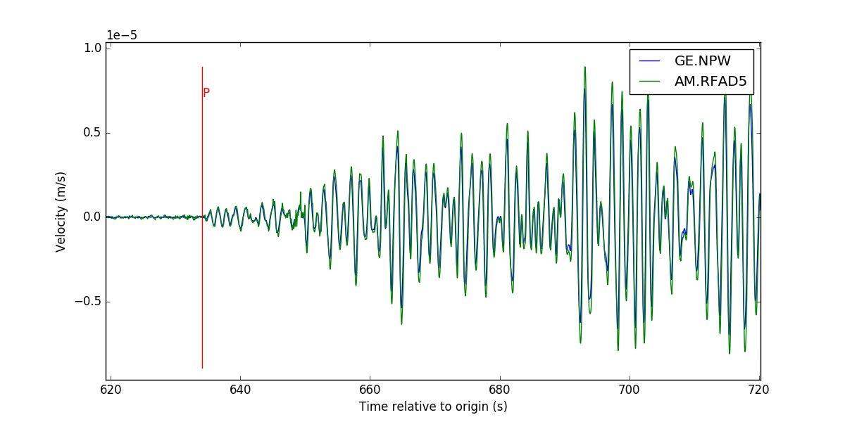 M7.7 Nikol&#39;skoye earthquake recorded by AM.RFAD5, our new @raspishake station in #Myanmar. Green=Shake, blue=Guralp 3ESP ~20 m away. <br>http://pic.twitter.com/7v0hSnphI2