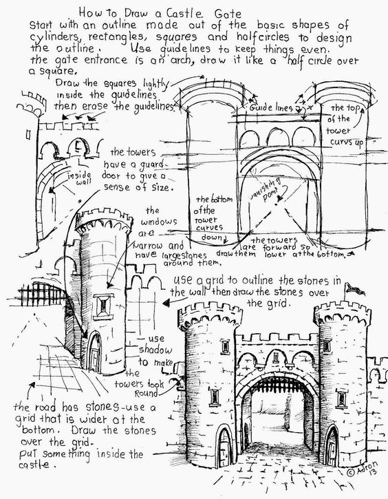 How to draw an idealized #medieval castle gate. #wednesdaymotivation <br>http://pic.twitter.com/fTzrnwkvuu