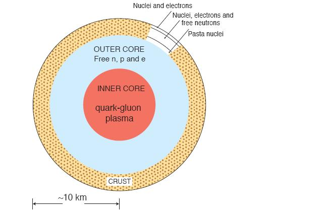 book QCD Radiation off Heavy Particles
