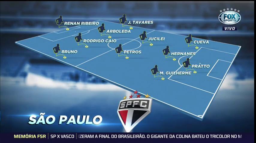 MELHOR FORMAÇÃO? Esses são os 11 que devem formar a equipe do São Paulo com a chegada de Hernanes? #FSRádioBrasil
