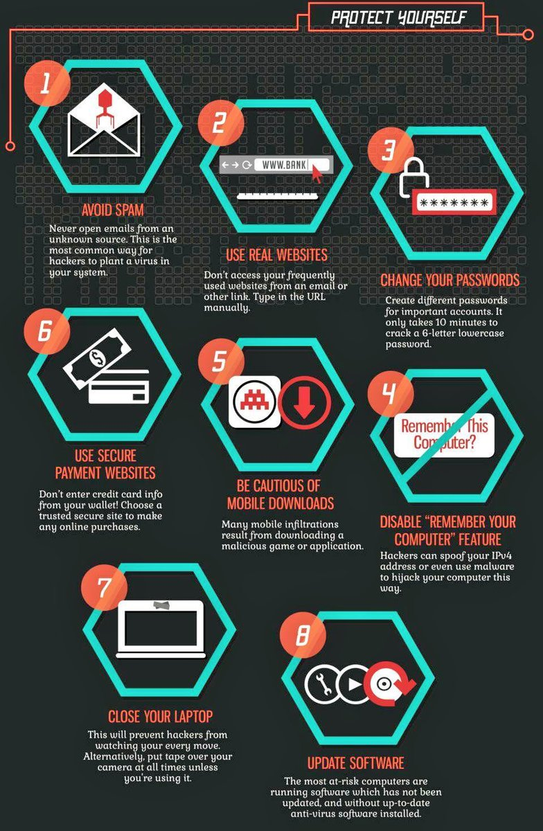 Jacqueline burns on twitter 8 ways to protect yourself from jacqueline burns on twitter 8 ways to protect yourself from cybercrime infosec cybersecurity cyberaware databreach fraud malware hacking altavistaventures Choice Image