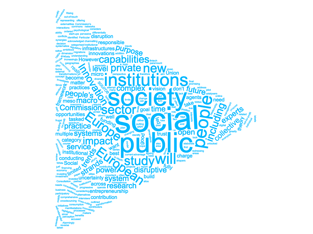 What is the #future of #social #innovation in #Europe? Find out more about our #study for @EU_Commission →  http:// plusvalue.org/socinn2030.html  &nbsp;   #socinn <br>http://pic.twitter.com/jp82mJXqEY