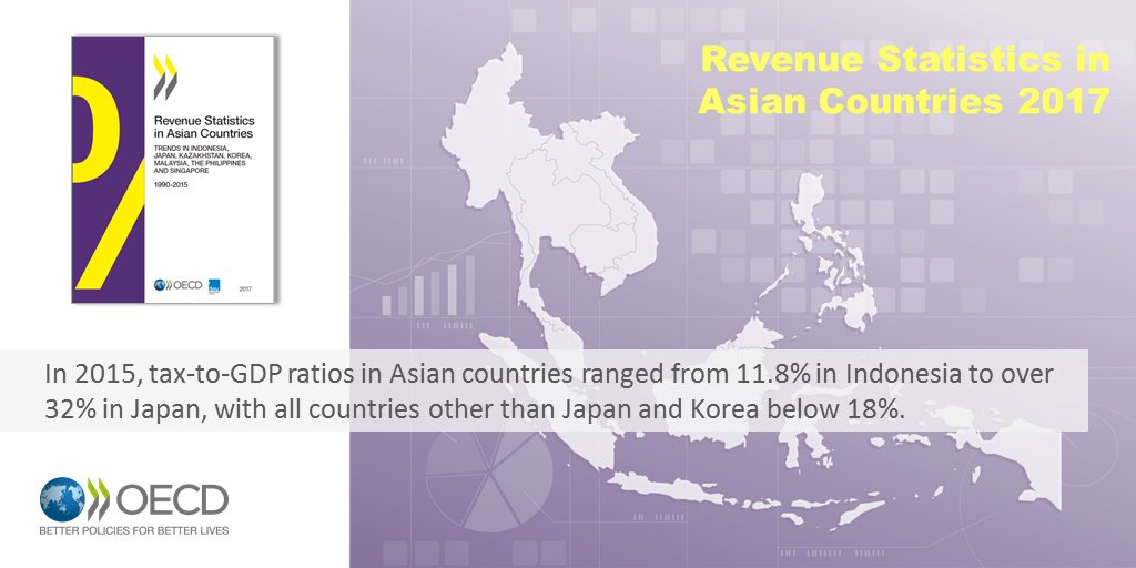 Falls in #tax revenue weaken domestic resource mobilisation in developing #Asia, says new #OECD report  http:// bit.ly/2gLzfkq  &nbsp;   #RevStatsAsia<br>http://pic.twitter.com/RBcTtx1i08