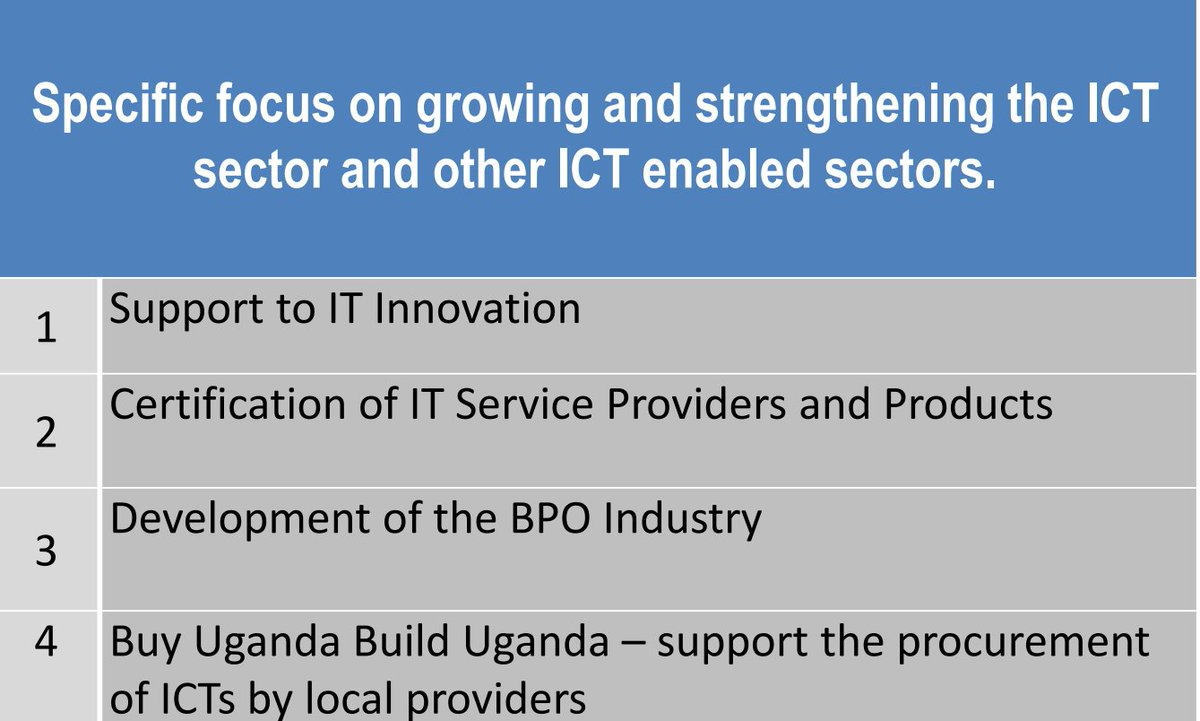 Some activities which will fuel #DigitalVisionUg are already underway including efforts in #Innovation #SocInn #BUBU #BPO<br>http://pic.twitter.com/7N2oUN7Qu3