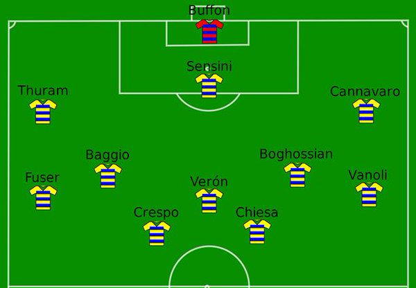 Parma's team for the 1999 UEFA Cup Final.