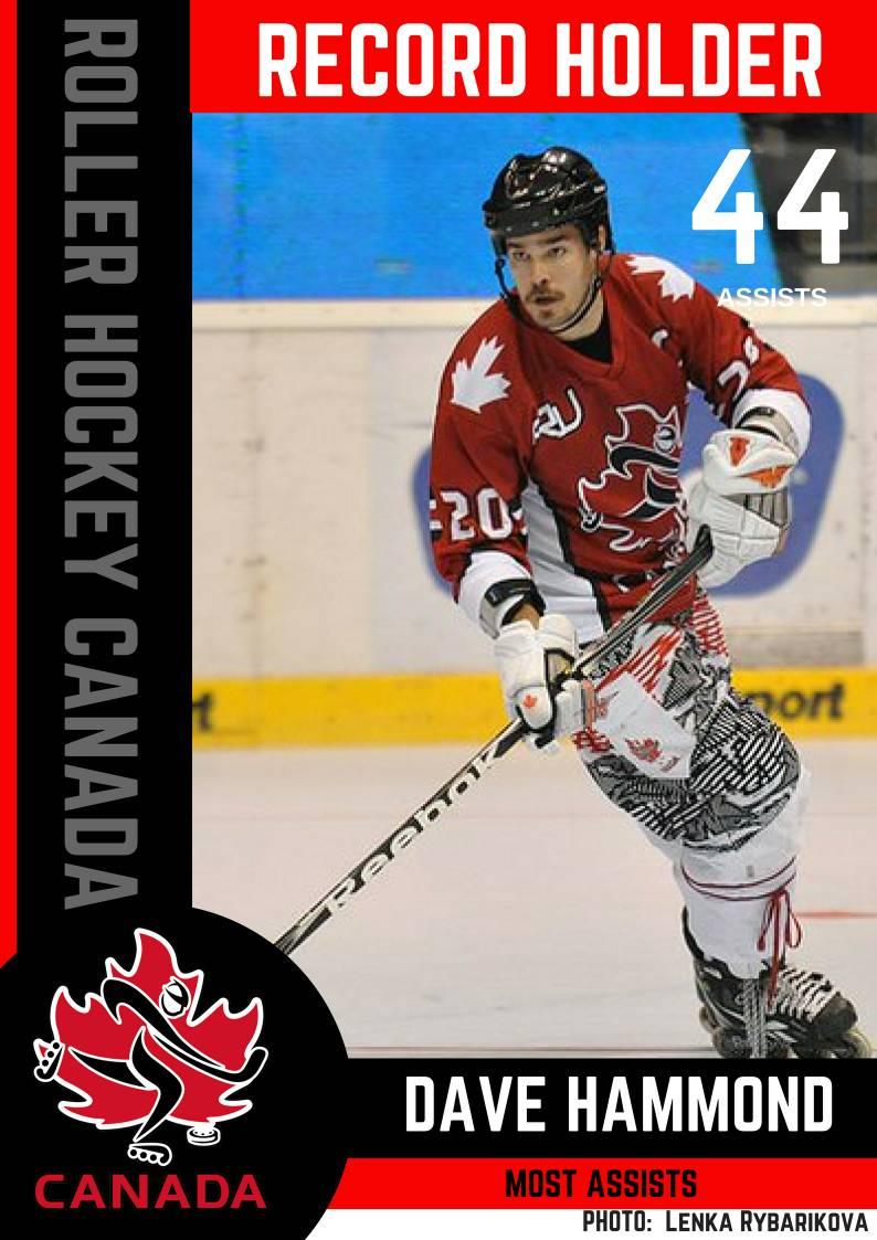 dbcbddc9344 Roller Hockey Canada ( RollerHockeyCAN)