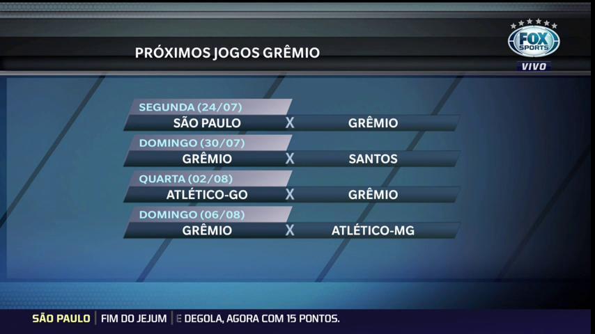 Será que o Grêmio conseguirá passar o Corinthians? Veja a sequência #FSRádioBrasil