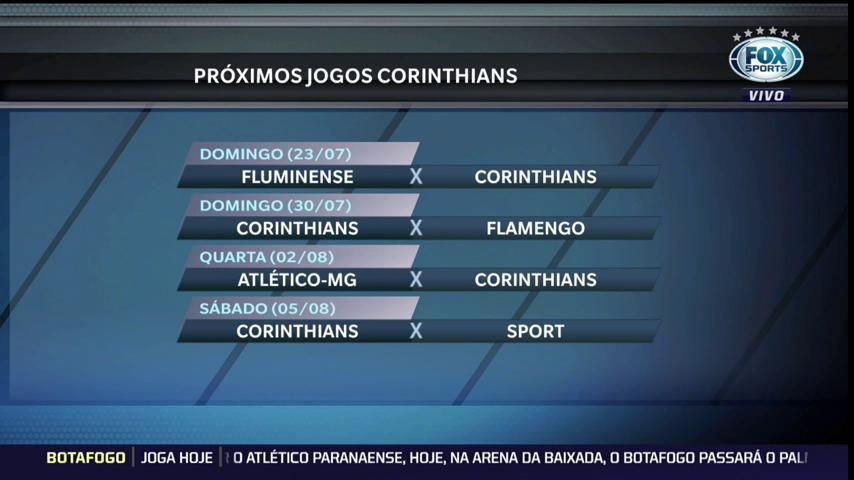 O Corinthians continuará sobrando no campeonato? Veja a sequência do Timão #FSRádioBrasil