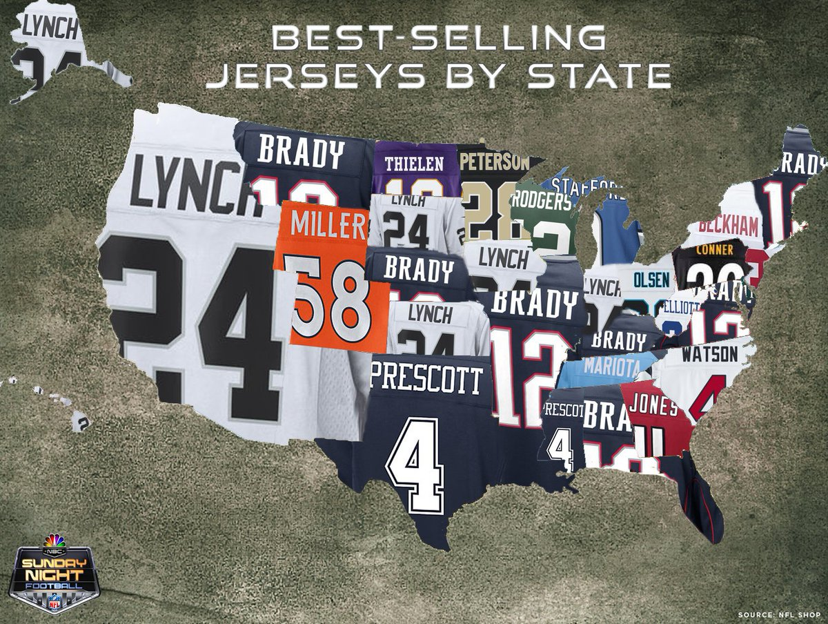best selling nfl jerseys