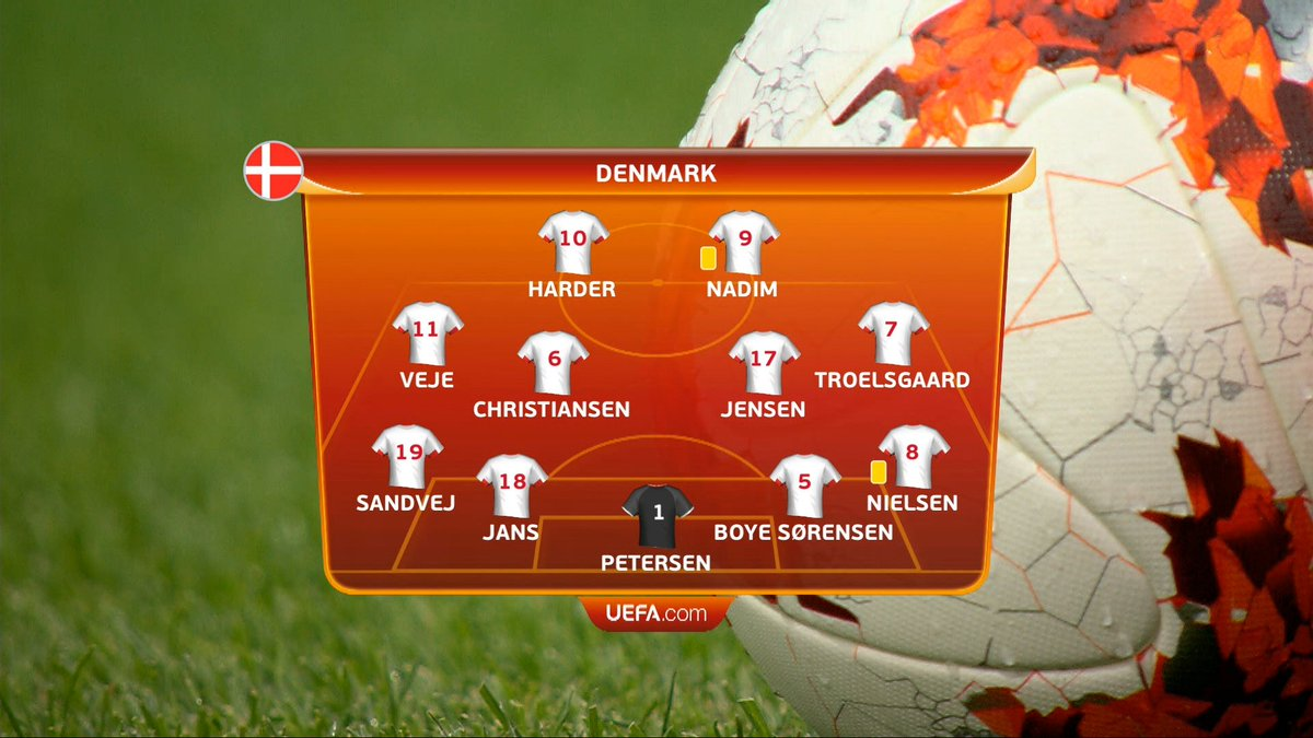 🇩🇰 Here's how Denmark line up tonight...  Where to watch #WEURO2017 👉...