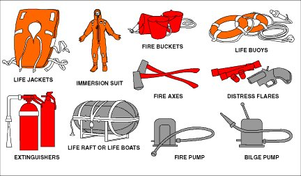 fire fighting equipments and their uses pdf