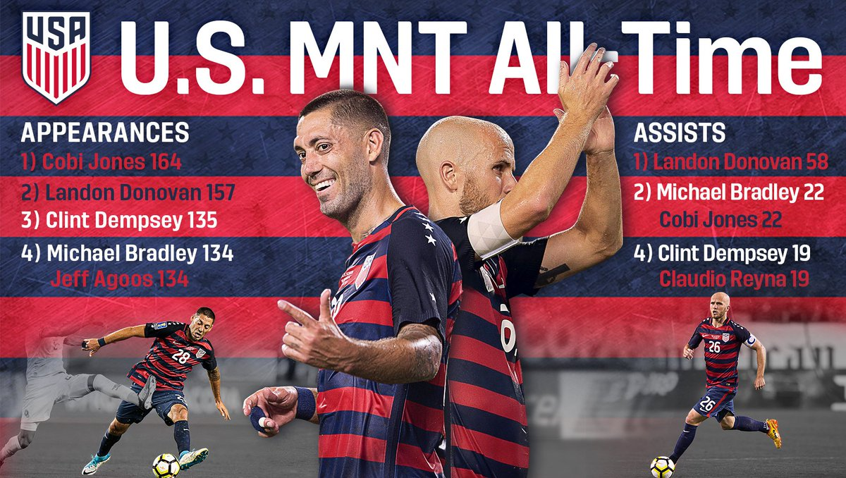 Movin' on 🆙. Both @clint_dempsey and Michael Bradley continue to climb in the #USMNT record book.  Details 📈: https://t.co/W16OjGrrfn