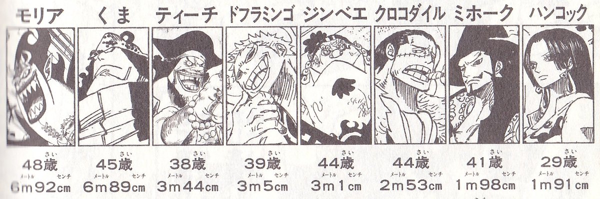ONE PIECEが実写化されるらしいですがここで七武海の身長を見てみましょう どうやって再現するんですかね...