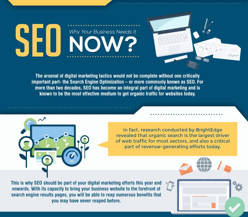 Why Your #Business Needs of #SEO Now? #SearchEngineOptimization #OrganicSearch<br>http://pic.twitter.com/yRjwFQrXHO