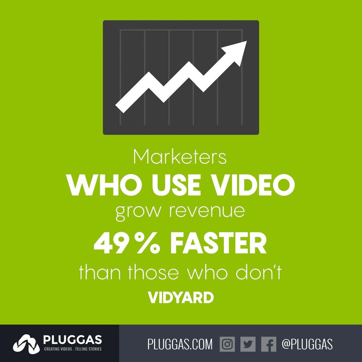 Wanna grow? Think video. :) #VideoMarketing #BusinessGrowth<br>http://pic.twitter.com/VMFGg0XJAZ