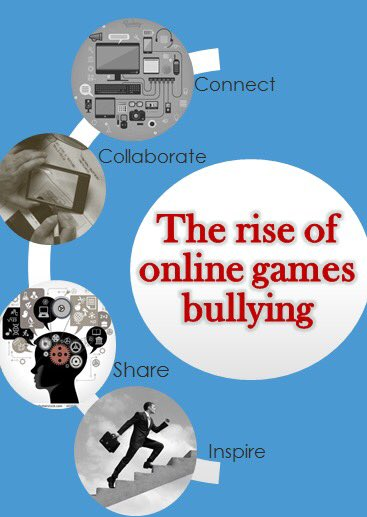 Join #edchatMENA this Sat to discuss 'The rise of online games' bullying' thnx to @DrNuhaila for suggesting the topic #edchat #cyberbullying https://t.co/ylYypVFnFG