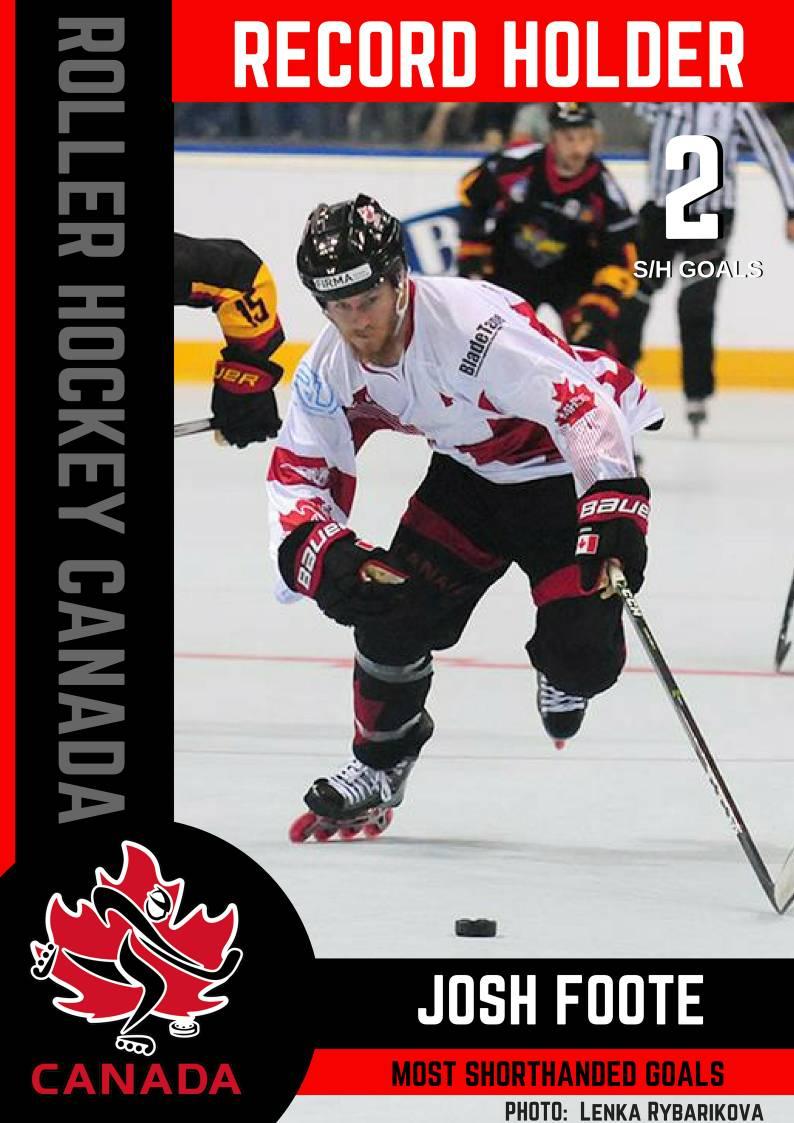 d8309bd503a Roller Hockey Canada on Twitter