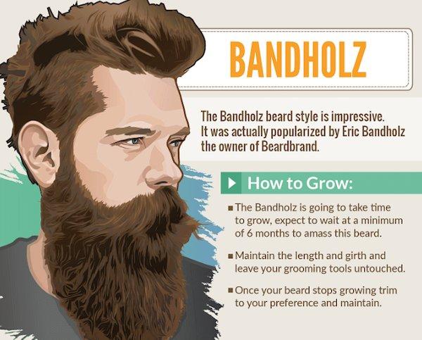 Beard Bandholz
