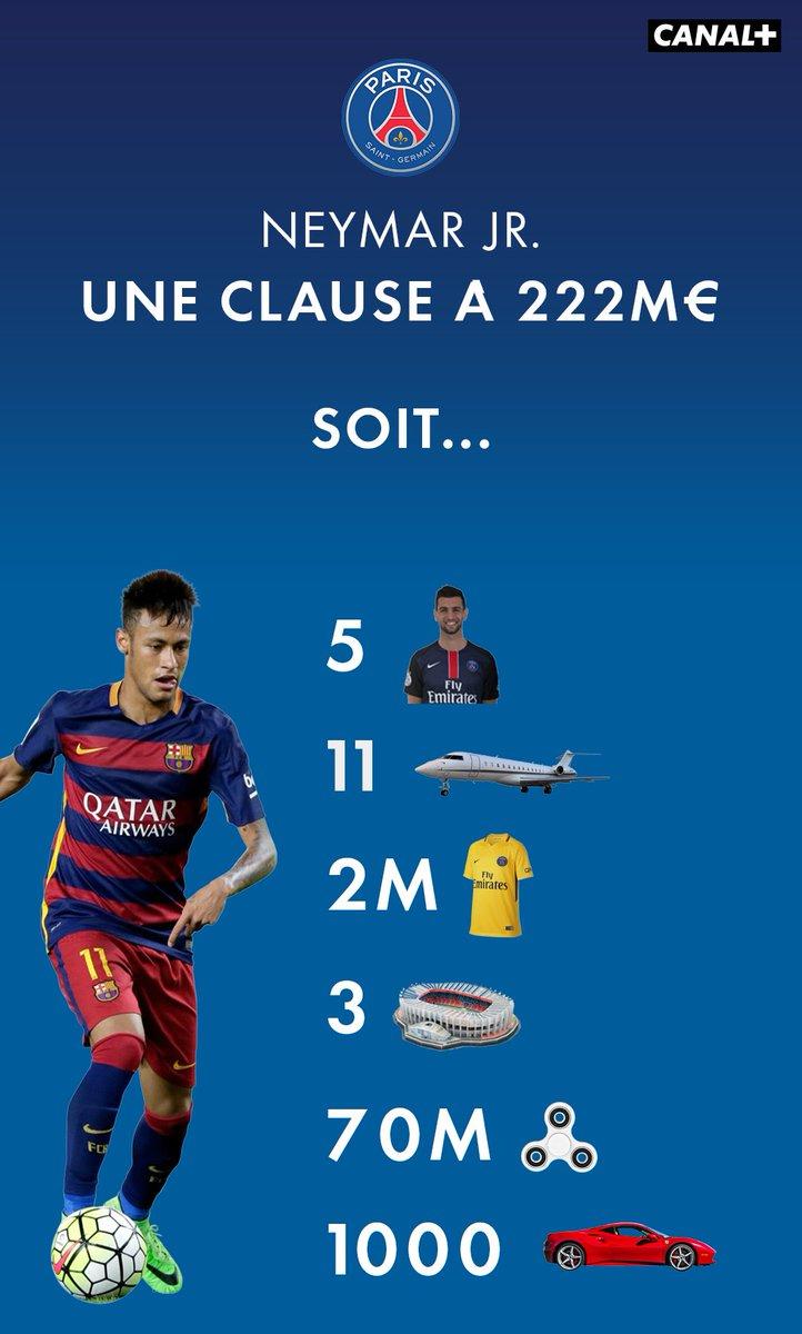Le transfert du siècle pour le @PSG_inside ? 😱💰 #Neymar #PSG #Mercato
