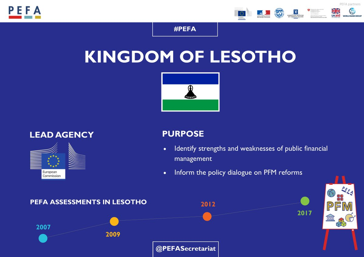 #PEFA2016 national assessment of Kingdom of #Lesotho is now publicly available on #PEFA website  https:// pefa.org/assessments/le sotho-2017 &nbsp; … <br>http://pic.twitter.com/ofdcQKaaJZ