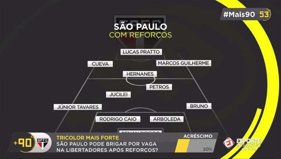 Com os reforços que estão chegando, esta seria a escalação ideal do São Paulo?Manda pra gente sua opinião na #Mais90